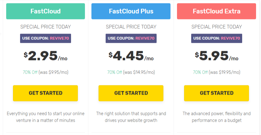 FastComet plans and pricing